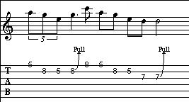 Blues Scale Lick 2 Tab