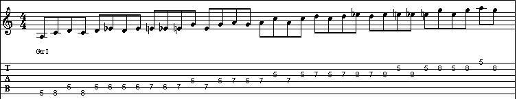Blues Scale Sequence in A Tab 1