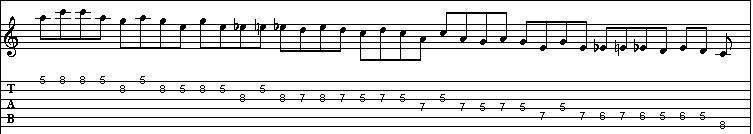 Blues Scale Sequence in A Tab 2