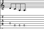 Blues Scale Sequence in A Tab 3