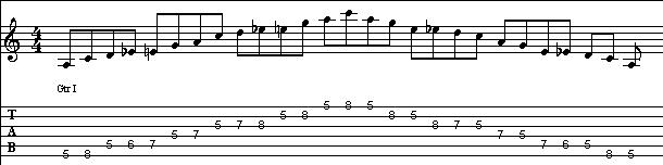 Blues Scale in A Tab