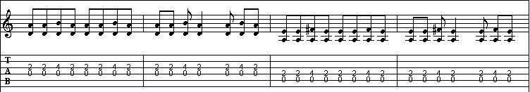 Blues shuffle in A Tab 2