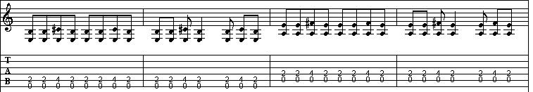 Blues shuffle in A Tab 3